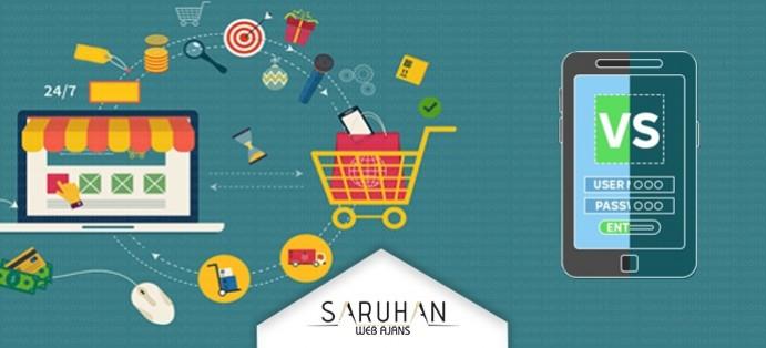 E-Ticarette Kullanıcı Deneyimi (UX) ve Önemi
