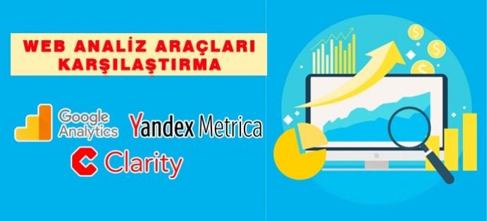 Google Analytics Mi?  Yandex Metrica Mı? Microsoft Clarity Mi?  Web Analiz Araçları Karşılaştırma